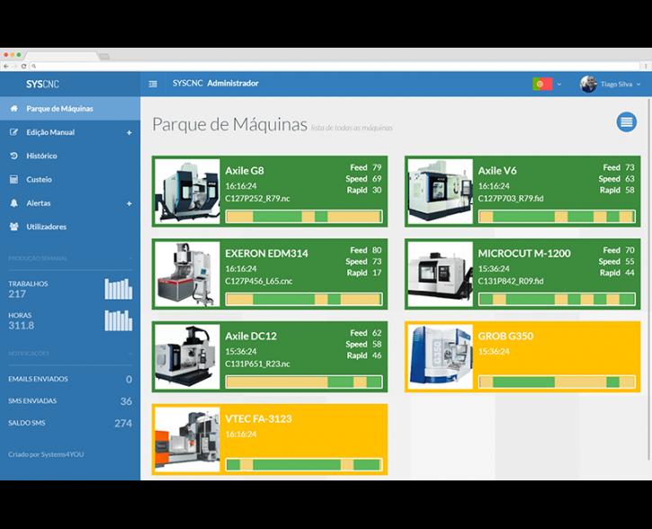 SYS_CNC MACHINES LIST